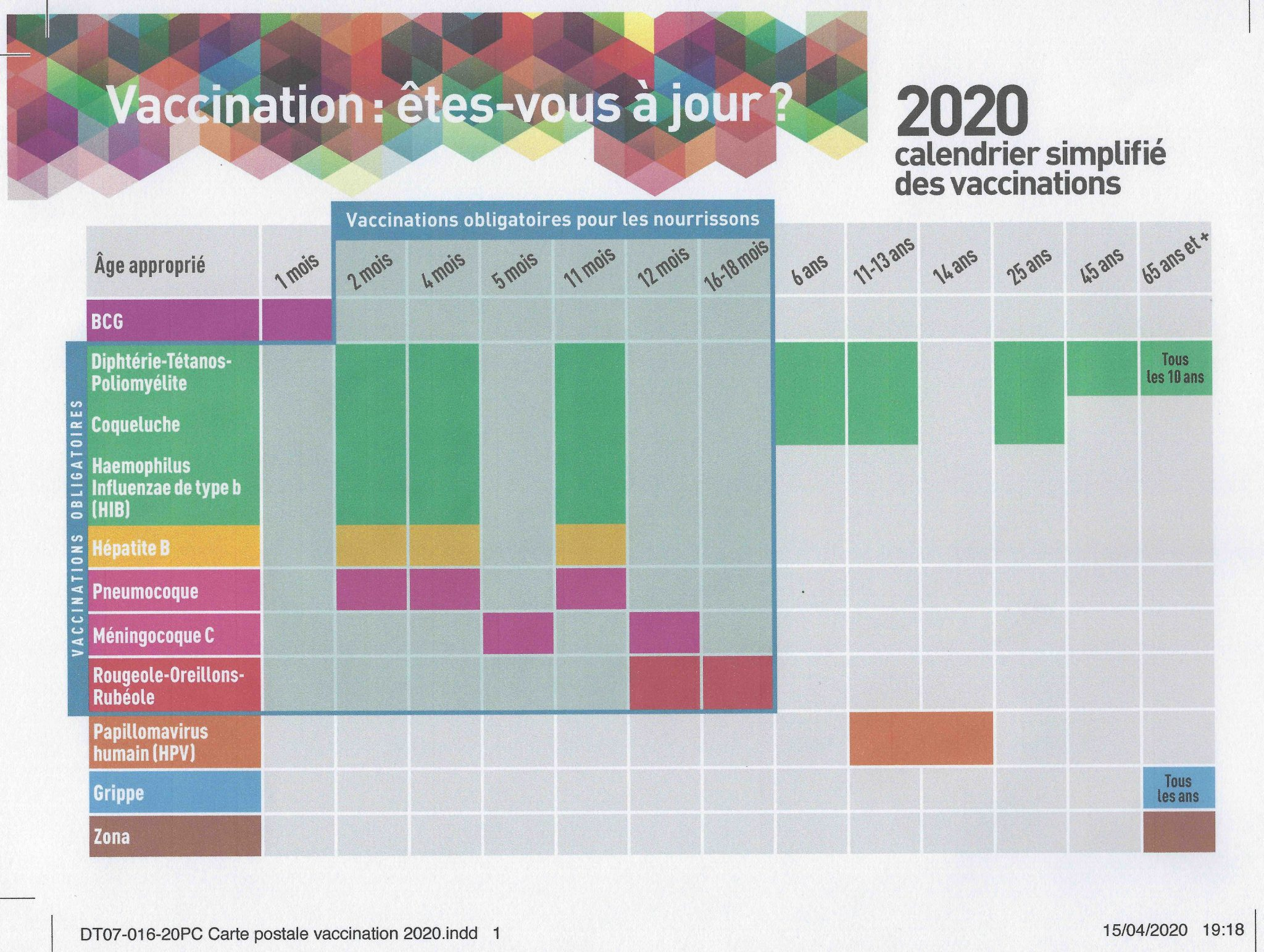 Vaccination Calendar - French Ministry of Health